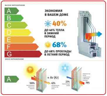 energoeffekt