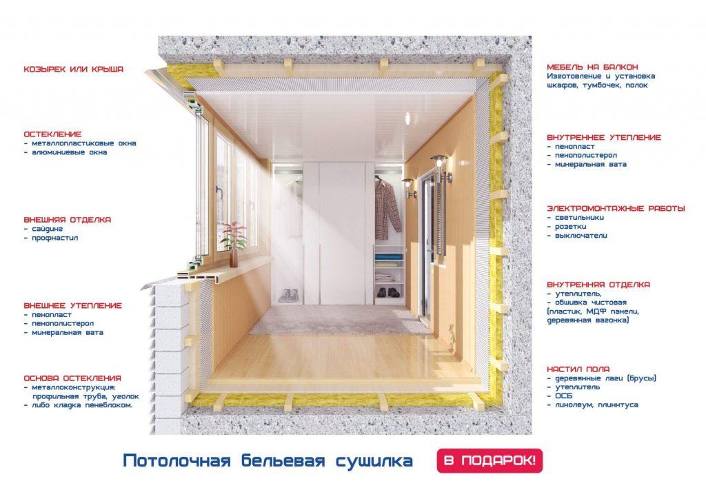 Схема балкона под ключ в Днепре