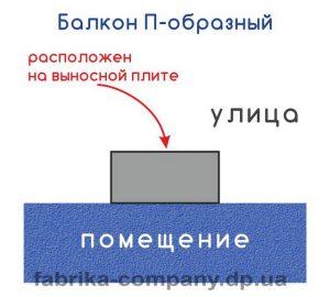 балкон п-обр